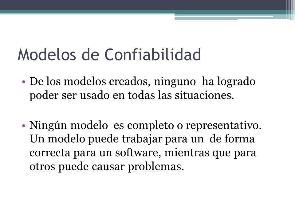 Modelos de Confiabilidad De los modelos creados, ninguno ha logrado poder ser usado en todas las situaciones. Ningún modelo es completo o representati