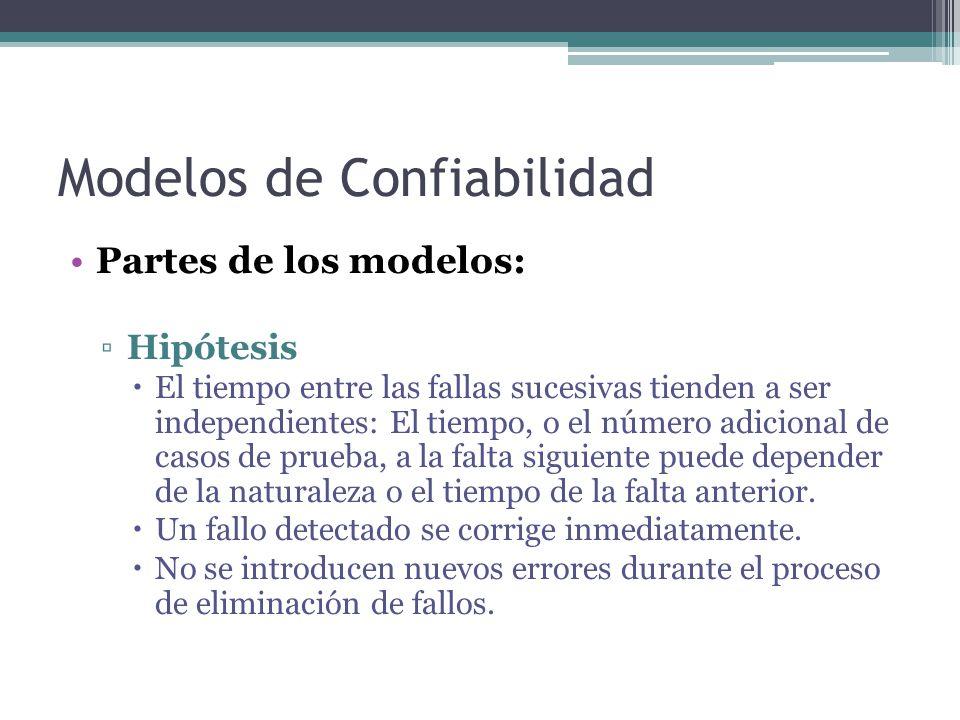 Modelos de Confiabilidad Partes de los modelos: Hipótesis El tiempo entre las fallas sucesivas tienden a ser independientes: El tiempo, o el número ad