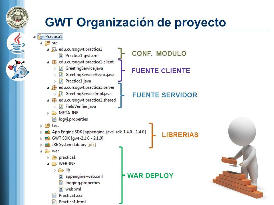 GWT Organización de proyecto FUENTE CLIENTE FUENTE SERVIDOR LIBRERIAS WAR DEPLOY CONF. MODULO