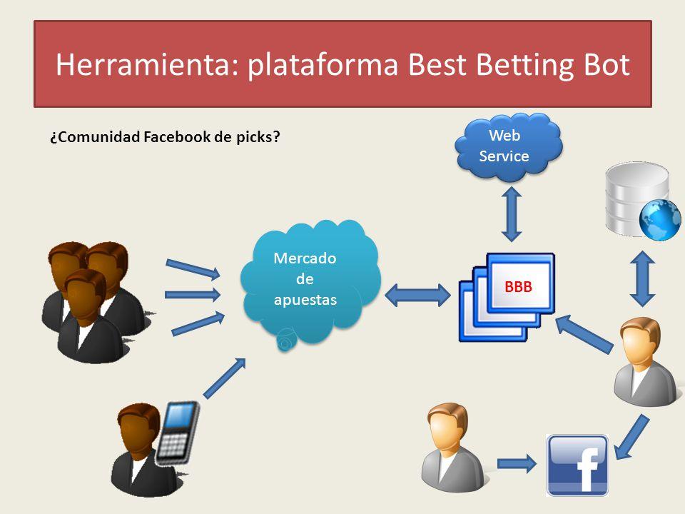 Herramienta: plataforma Best Betting Bot ¿Comunidad Facebook de picks.