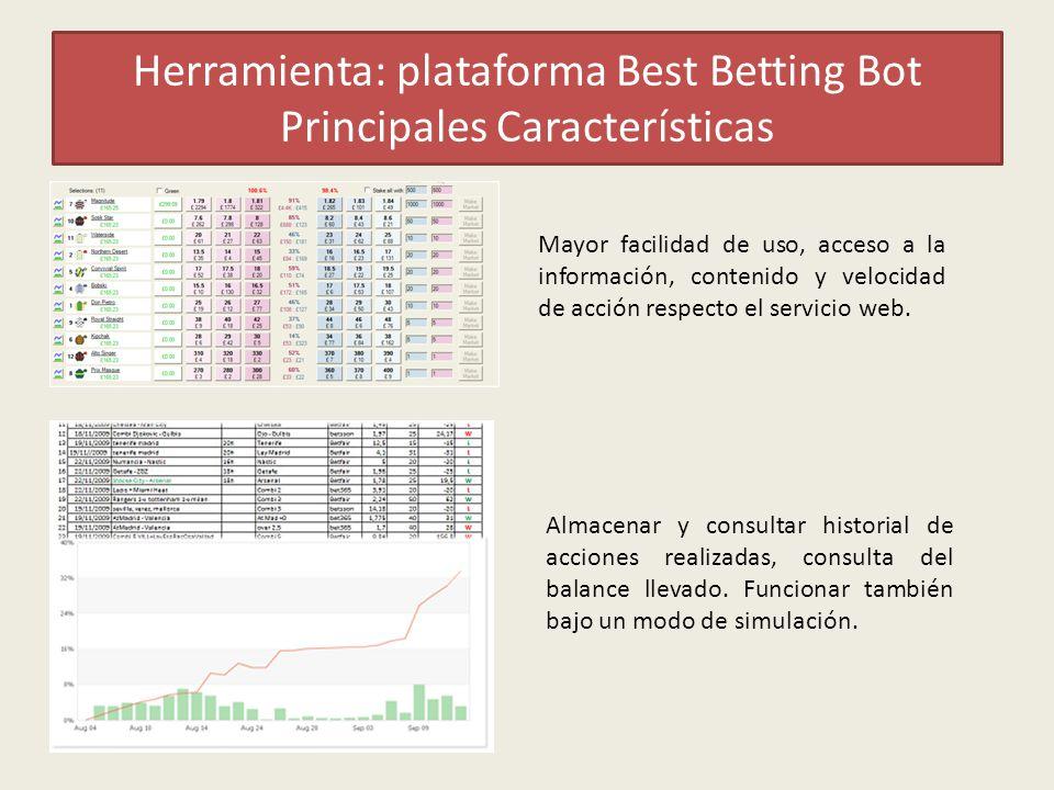 Herramienta: plataforma Best Betting Bot Principales Características Mayor facilidad de uso, acceso a la información, contenido y velocidad de acción respecto el servicio web.