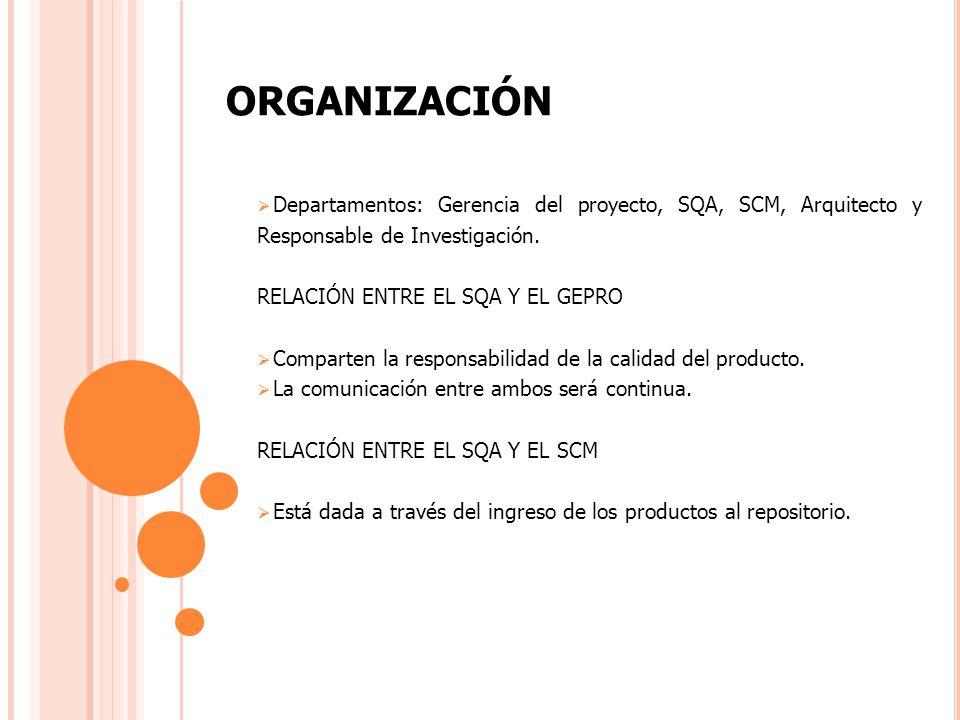 ORGANIZACIÓN Departamentos: Gerencia del proyecto, SQA, SCM, Arquitecto y Responsable de Investigación. RELACIÓN ENTRE EL SQA Y EL GEPRO Comparten la