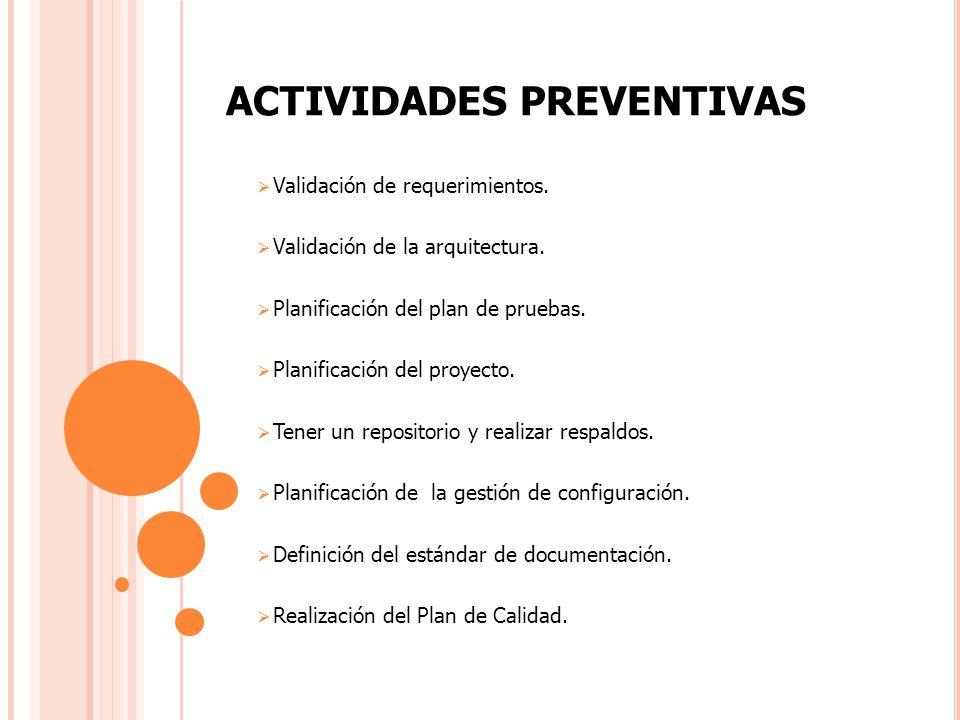 ACTIVIDADES PREVENTIVAS Validación de requerimientos. Validación de la arquitectura. Planificación del plan de pruebas. Planificación del proyecto. Te