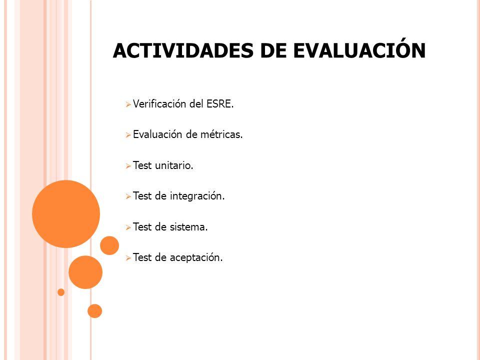 ACTIVIDADES DE EVALUACIÓN Verificación del ESRE. Evaluación de métricas. Test unitario. Test de integración. Test de sistema. Test de aceptación.