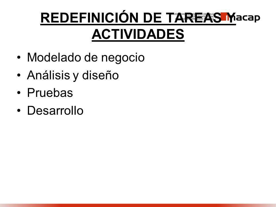 REDEFINICIÓN DE TAREAS Y ACTIVIDADES Modelado de negocio Análisis y diseño Pruebas Desarrollo