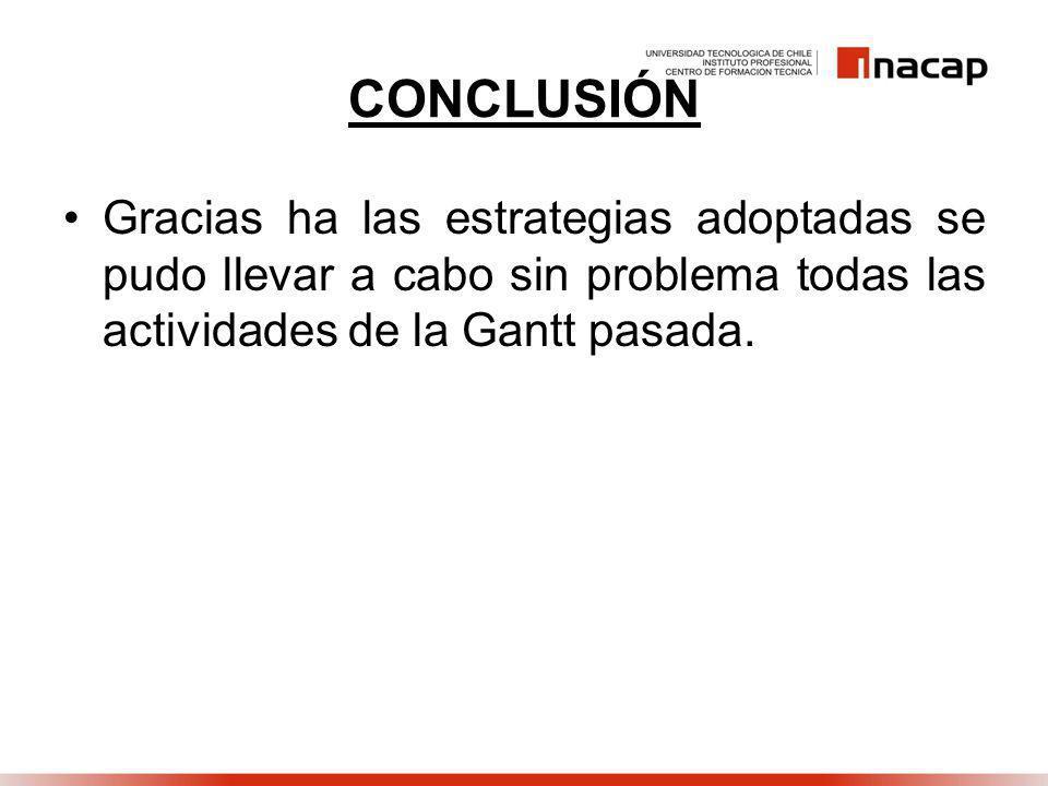 CONCLUSIÓN Gracias ha las estrategias adoptadas se pudo llevar a cabo sin problema todas las actividades de la Gantt pasada.