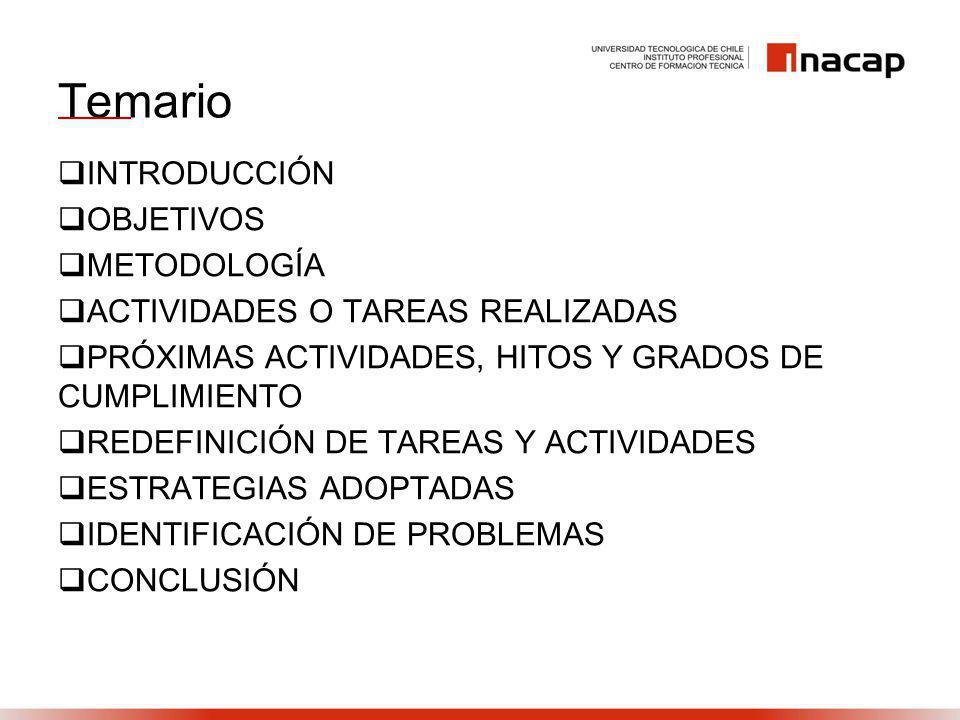 Temario INTRODUCCIÓN OBJETIVOS METODOLOGÍA ACTIVIDADES O TAREAS REALIZADAS PRÓXIMAS ACTIVIDADES, HITOS Y GRADOS DE CUMPLIMIENTO REDEFINICIÓN DE TAREAS Y ACTIVIDADES ESTRATEGIAS ADOPTADAS IDENTIFICACIÓN DE PROBLEMAS CONCLUSIÓN