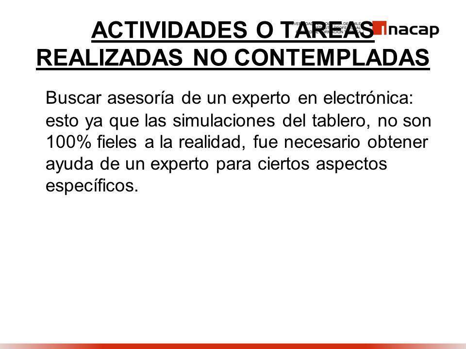 PRÓXIMAS ACTIVIDADES, HITOS Y GRADOS DE CUMPLIMIENTO Actividades: –Construcción del hardware (tablero de ajedrez).