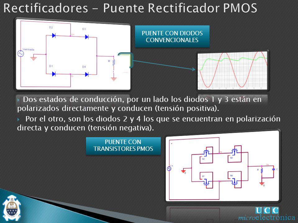 Dos estados de conducción, por un lado los diodos 1 y 3 están en polarizados directamente y conducen (tensión positiva).