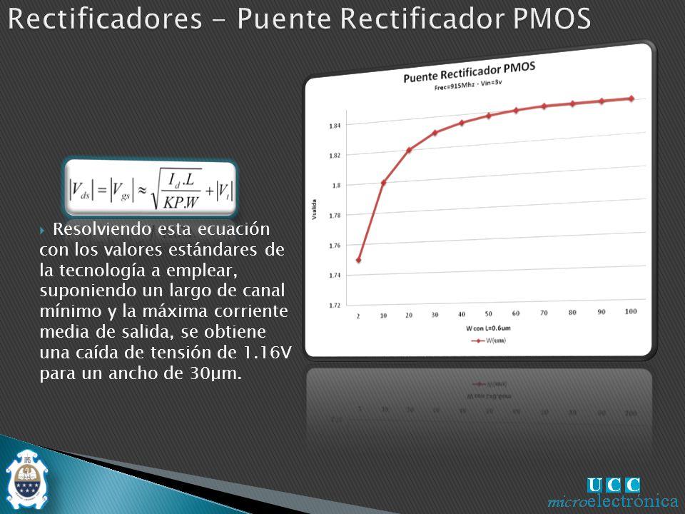 Resolviendo esta ecuación con los valores estándares de la tecnología a emplear, suponiendo un largo de canal mínimo y la máxima corriente media de salida, se obtiene una caída de tensión de 1.16V para un ancho de 30μm.