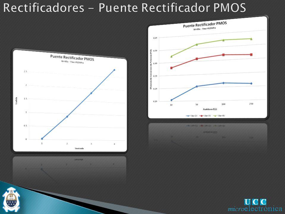 El rendimiento de este rectificador en términos de PCE es aceptable.