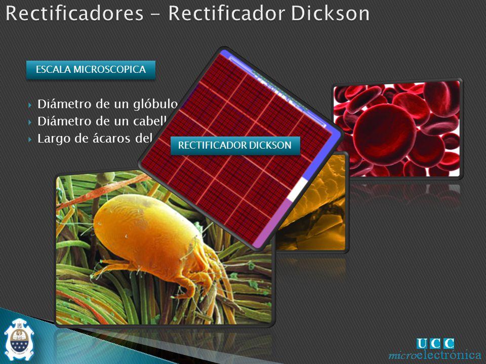 Diámetro de un glóbulo rojo = 6 – 10um.Diámetro de un cabello humano = 40 – 50um.