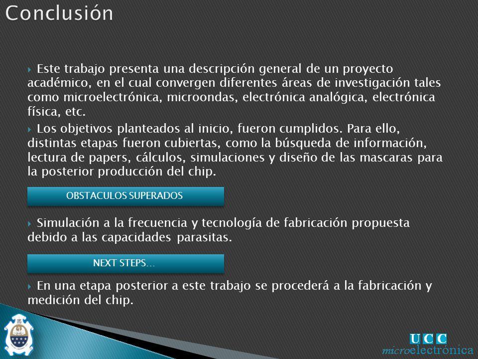 Referencias Circuito completo Conclusión Preguntas RFID Motivación y objetivos Rectificadores Introducción Puente Rectificador PMOS Rectificador Dickson Layout Conclusiones