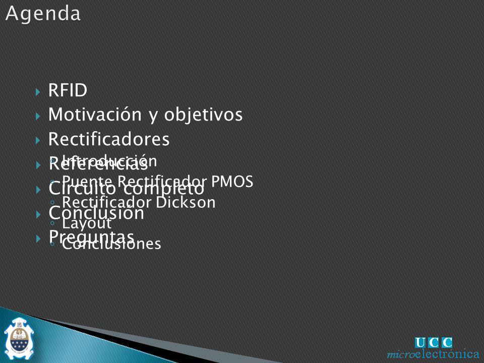 Referencias Circuito completo Conclusión Preguntas RFID Motivación y objetivos Rectificadores Introducción Puente Rectificador PMOS Rectificador Dicks