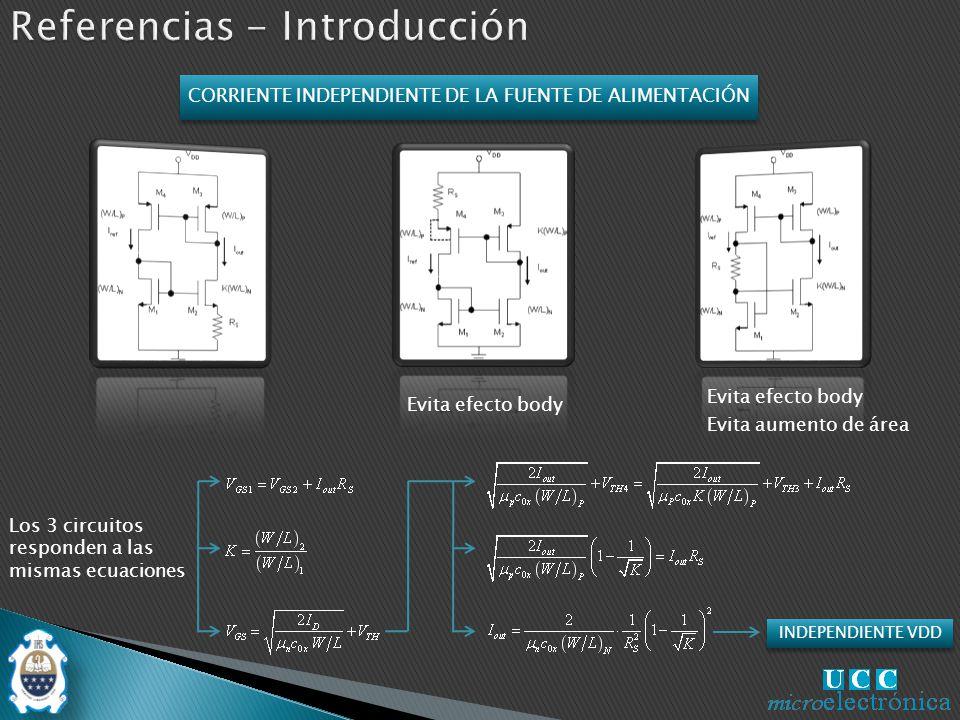 CORRIENTE INDEPENDIENTE DE LA FUENTE DE ALIMENTACIÓN INDEPENDIENTE VDD Los 3 circuitos responden a las mismas ecuaciones Evita efecto body Evita aumento de área