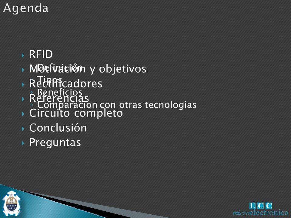 RFID Definición Tipos Beneficios Comparacion con otras tecnologias Motivación y objetivos Rectificadores Referencias Circuito completo Conclusión Preg