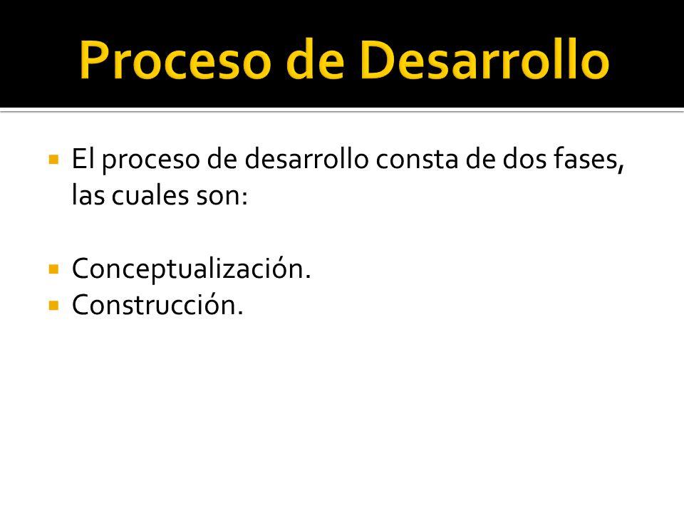 El proceso de desarrollo consta de dos fases, las cuales son: Conceptualización. Construcción.
