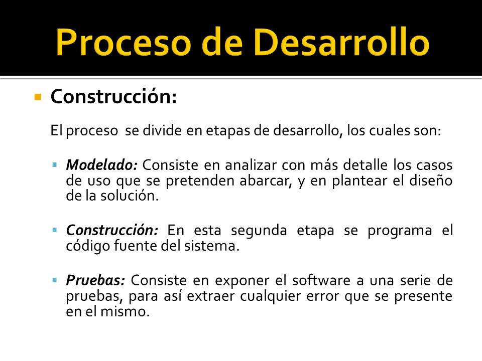 Construcción: El proceso se divide en etapas de desarrollo, los cuales son: Modelado: Consiste en analizar con más detalle los casos de uso que se pretenden abarcar, y en plantear el diseño de la solución.