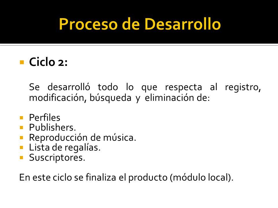 Ciclo 2: Se desarrolló todo lo que respecta al registro, modificación, búsqueda y eliminación de: Perfiles Publishers.