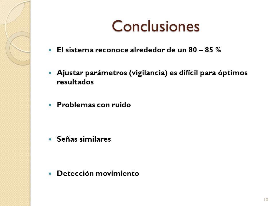 Conclusiones El sistema reconoce alrededor de un 80 – 85 % Ajustar parámetros (vigilancia) es difícil para óptimos resultados Problemas con ruido Seña