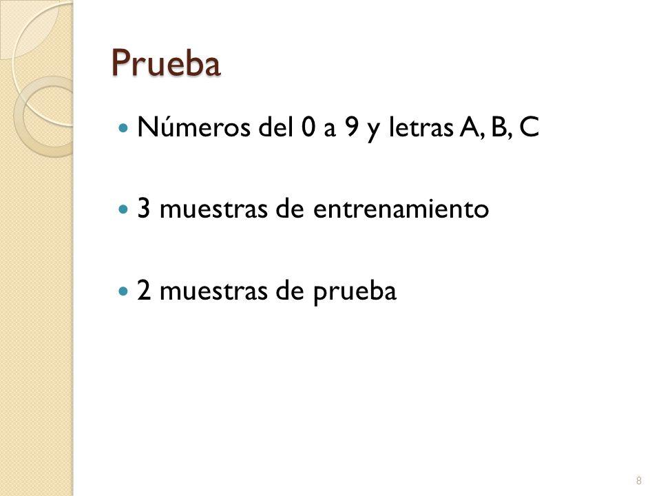 Prueba Números del 0 a 9 y letras A, B, C 3 muestras de entrenamiento 2 muestras de prueba 8
