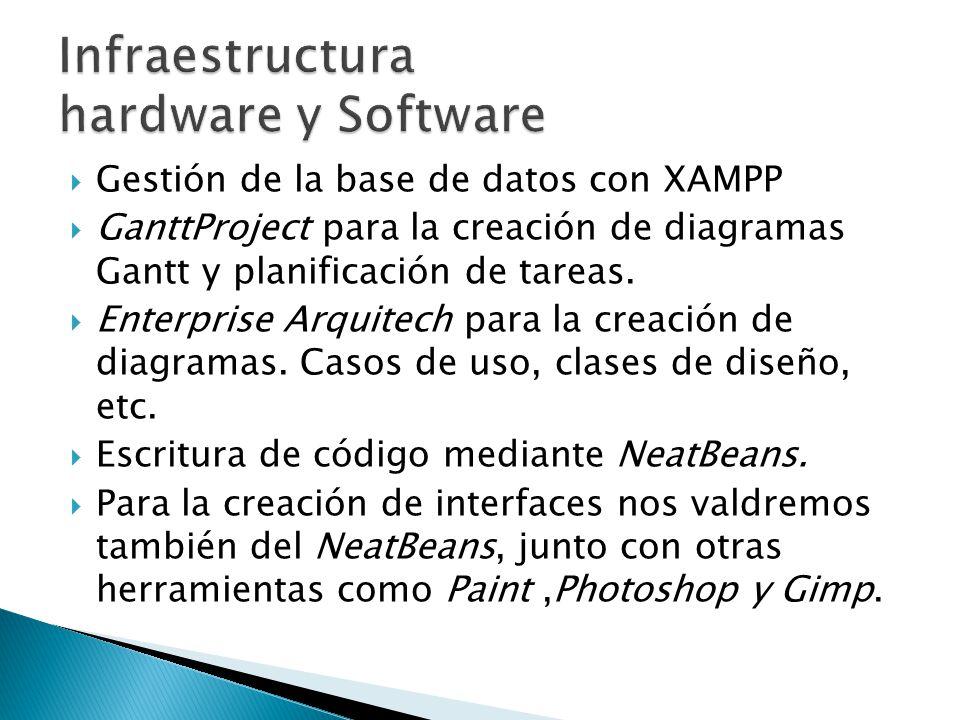 Gestión de la base de datos con XAMPP GanttProject para la creación de diagramas Gantt y planificación de tareas. Enterprise Arquitech para la creació