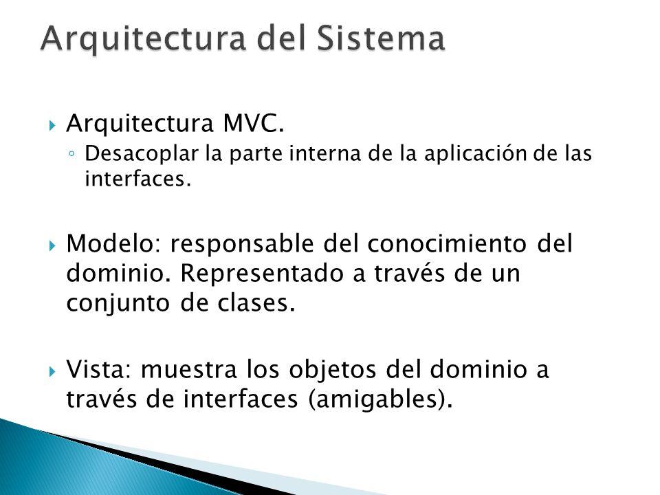 Arquitectura MVC. Desacoplar la parte interna de la aplicación de las interfaces. Modelo: responsable del conocimiento del dominio. Representado a tra