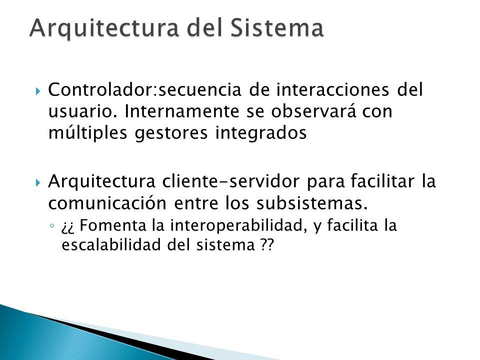 Controlador:secuencia de interacciones del usuario. Internamente se observará con múltiples gestores integrados Arquitectura cliente-servidor para fac