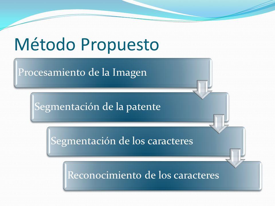 Método Propuesto Procesamiento de la ImagenSegmentación de la patenteSegmentación de los caracteresReconocimiento de los caracteres