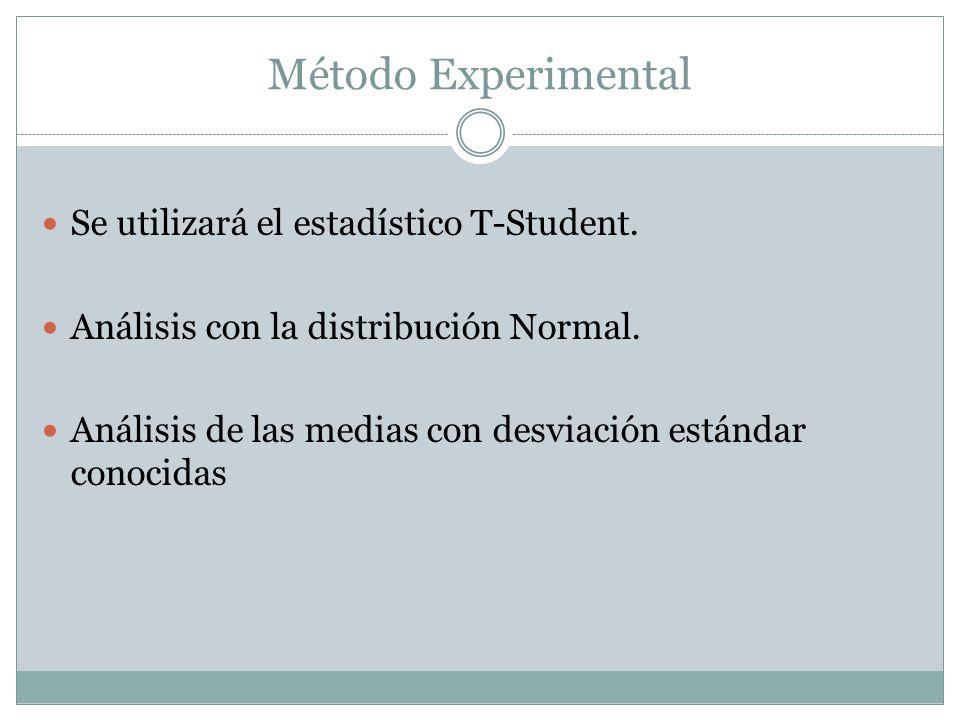 Método Experimental Se utilizará el estadístico T-Student. Análisis con la distribución Normal. Análisis de las medias con desviación estándar conocid