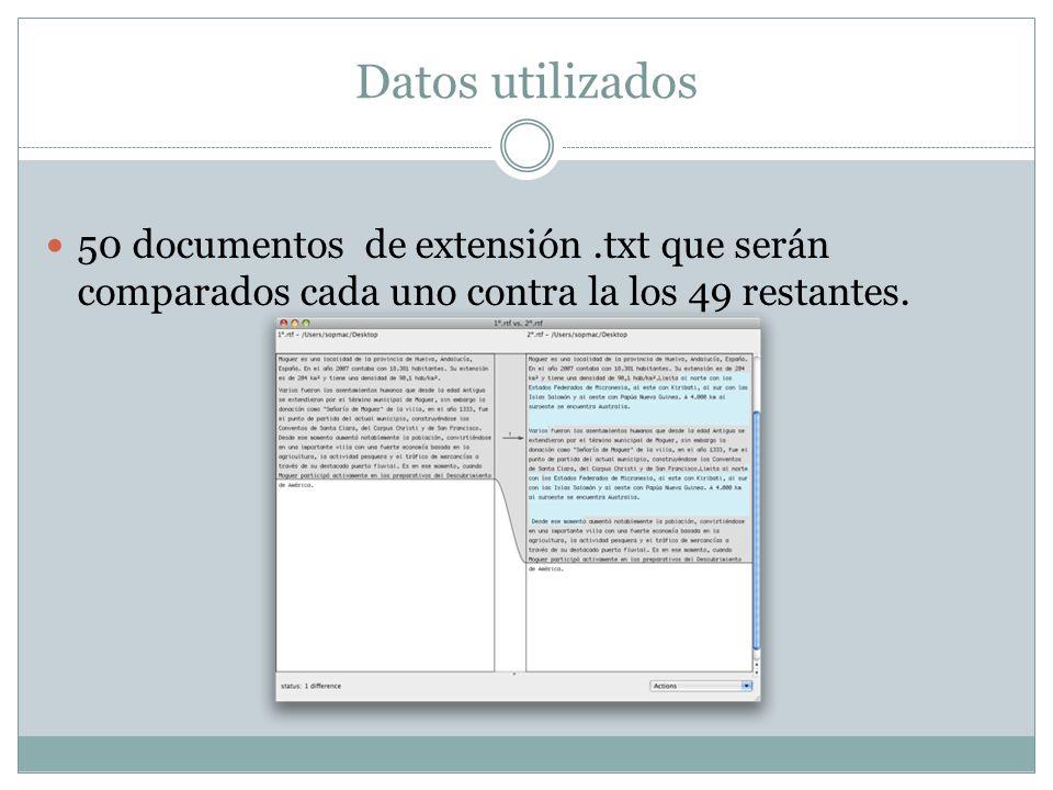 Datos utilizados 50 documentos de extensión.txt que serán comparados cada uno contra la los 49 restantes.