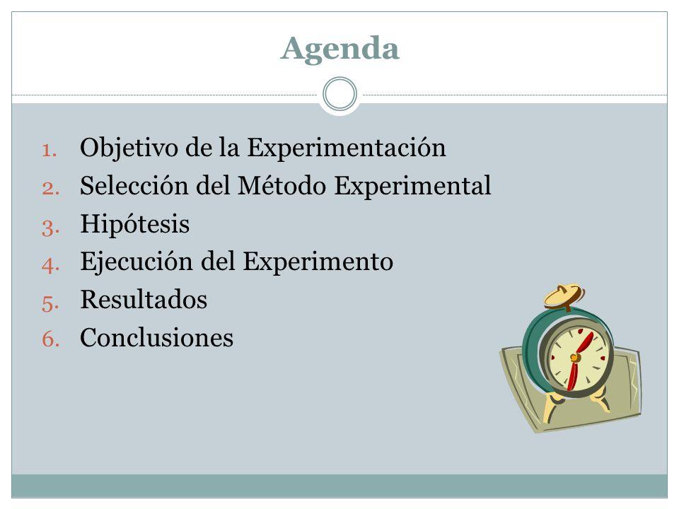 Agenda 1. Objetivo de la Experimentación 2. Selección del Método Experimental 3. Hipótesis 4. Ejecución del Experimento 5. Resultados 6. Conclusiones