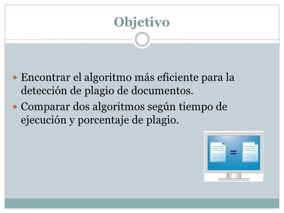 Objetivo Encontrar el algoritmo más eficiente para la detección de plagio de documentos. Comparar dos algoritmos según tiempo de ejecución y porcentaj