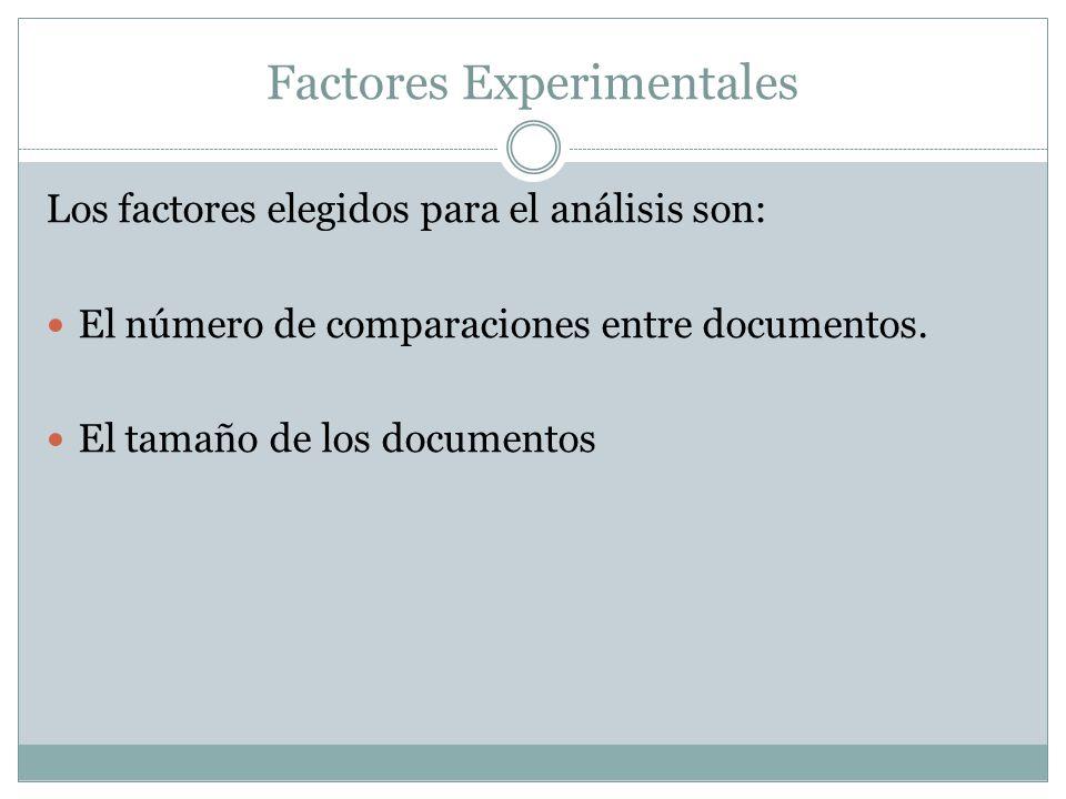 Factores Experimentales Los factores elegidos para el análisis son: El número de comparaciones entre documentos. El tamaño de los documentos