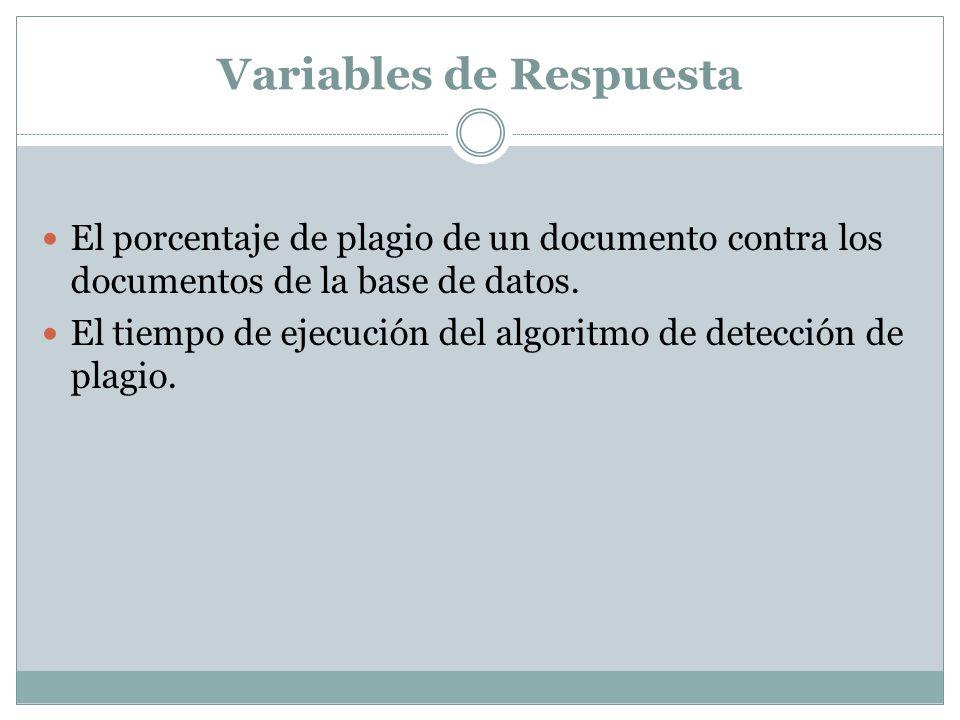 Variables de Respuesta El porcentaje de plagio de un documento contra los documentos de la base de datos. El tiempo de ejecución del algoritmo de dete