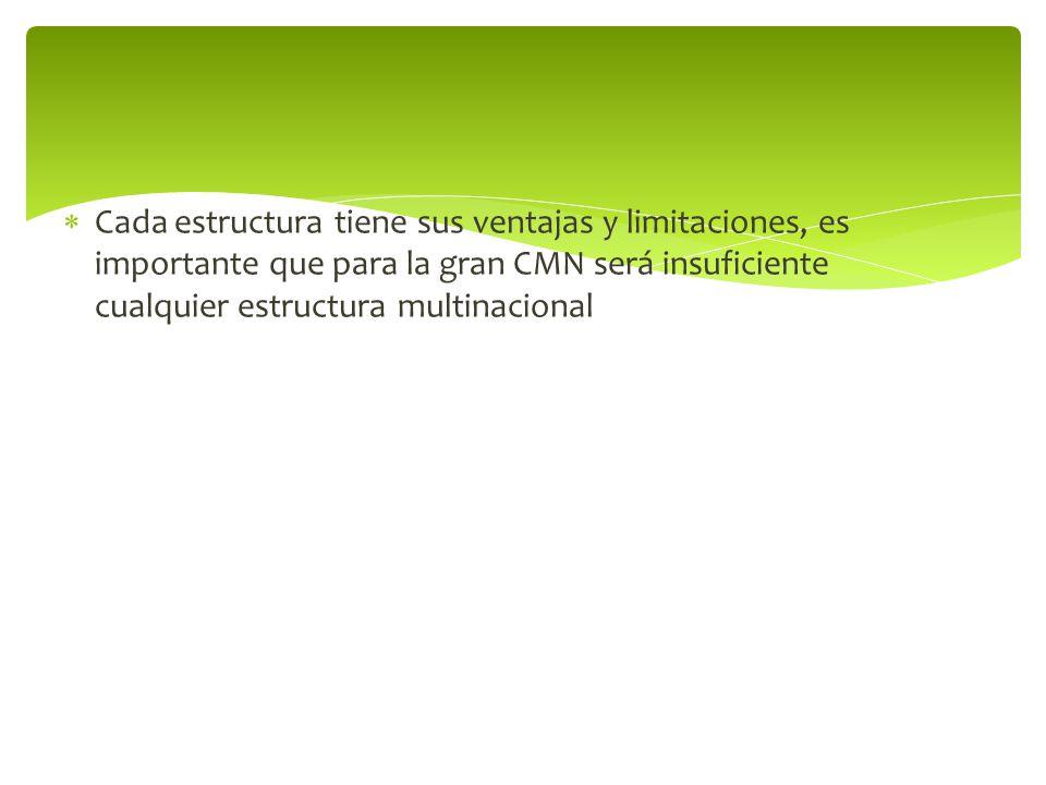 Cada estructura tiene sus ventajas y limitaciones, es importante que para la gran CMN será insuficiente cualquier estructura multinacional