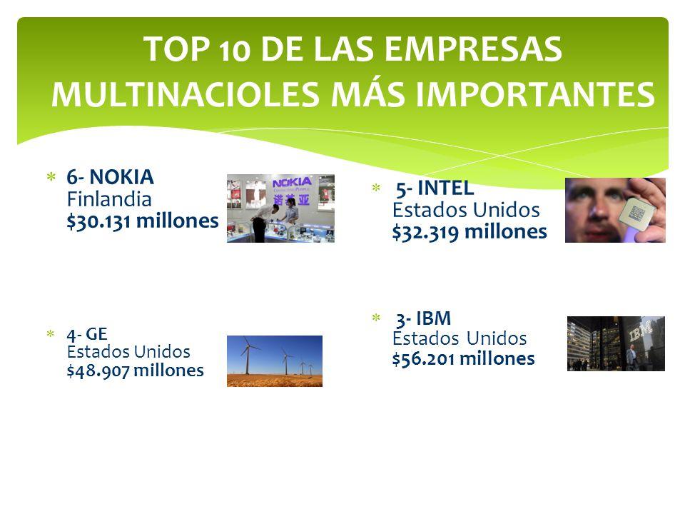 TOP 10 DE LAS EMPRESAS MULTINACIOLES MÁS IMPORTANTES 6- NOKIA Finlandia $30.131 millones 4- GE Estados Unidos $48.907 millones 5- INTEL Estados Unidos