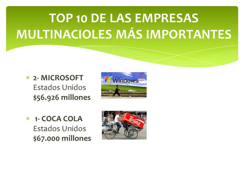 2- MICROSOFT Estados Unidos $56.926 millones 1- COCA COLA Estados Unidos $67.000 millones TOP 10 DE LAS EMPRESAS MULTINACIOLES MÁS IMPORTANTES