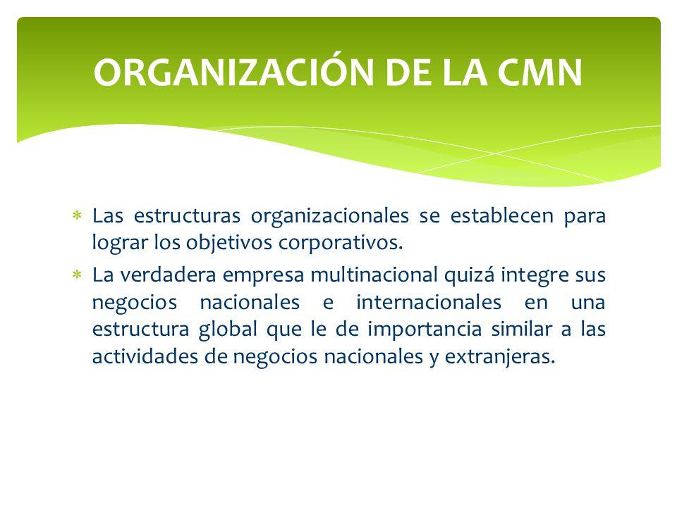 Las estructuras organizacionales se establecen para lograr los objetivos corporativos. La verdadera empresa multinacional quizá integre sus negocios n
