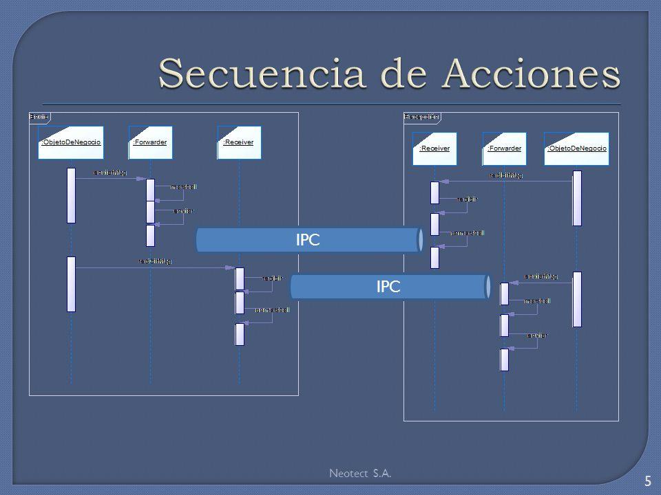 Neotect S.A. 5 IPC
