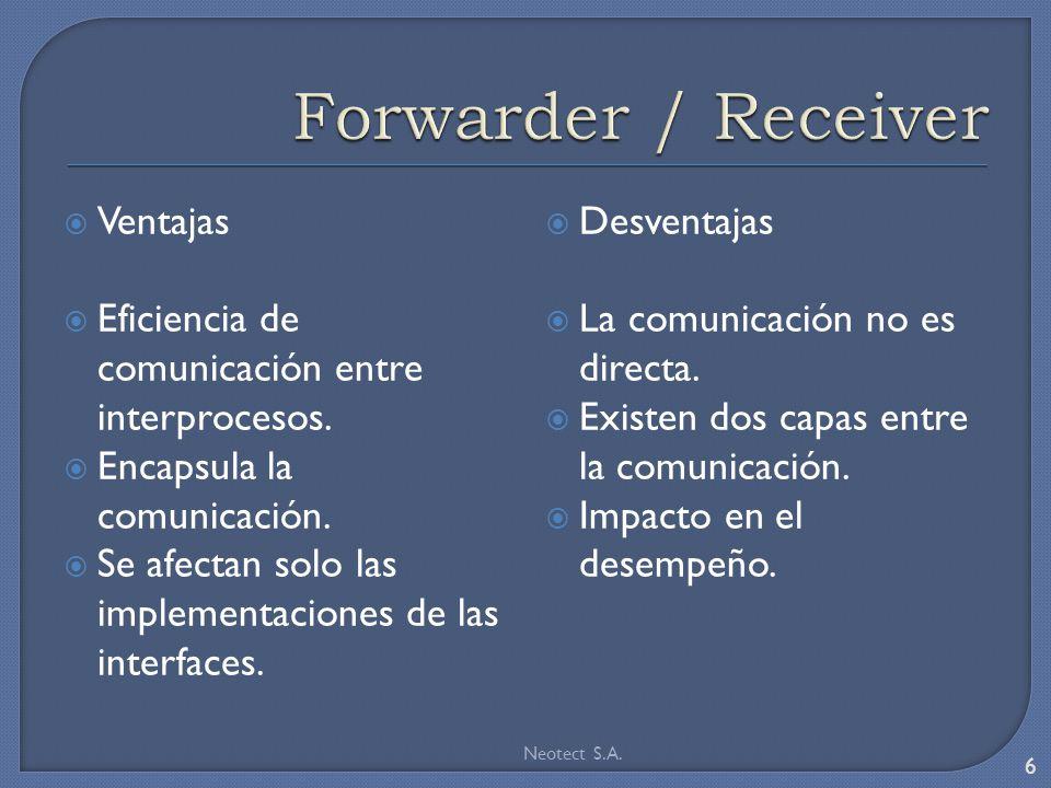 Ventajas Eficiencia de comunicación entre interprocesos.