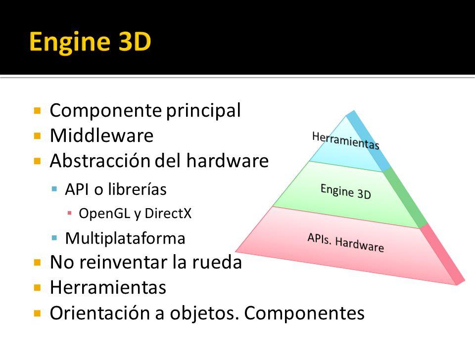 Componente principal Middleware Abstracción del hardware API o librerías OpenGL y DirectX Multiplataforma No reinventar la rueda Herramientas Orientación a objetos.