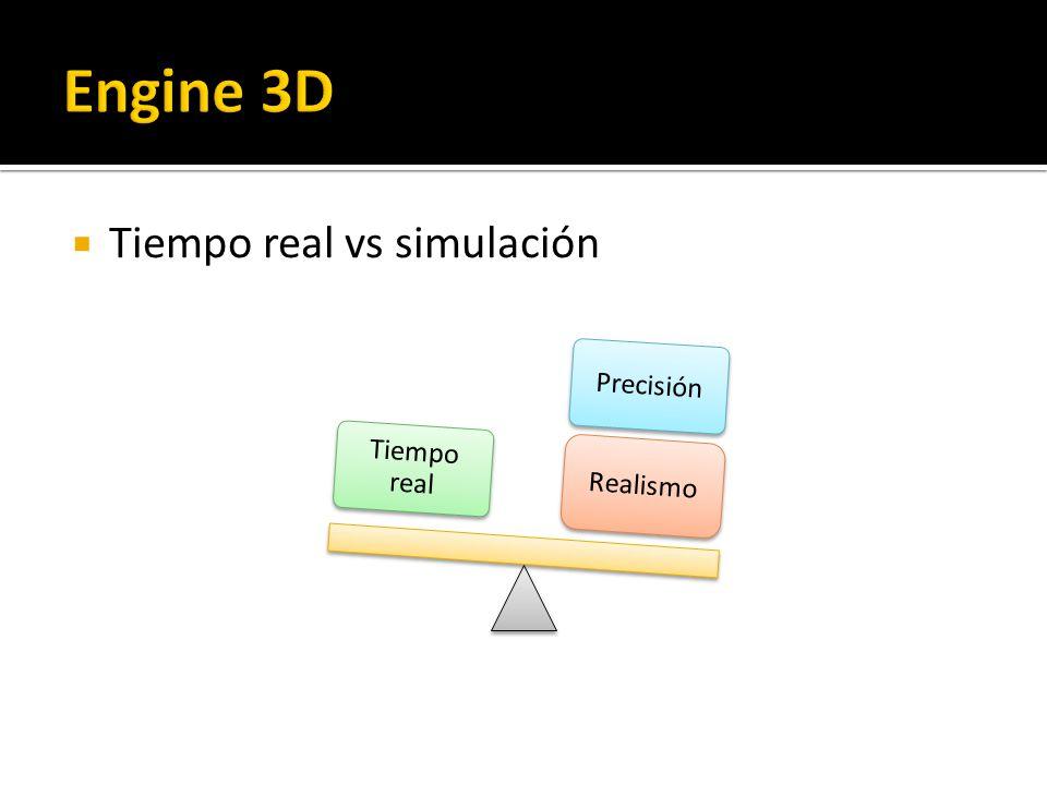 Tiempo real vs simulación Tiempo real Precisión Realismo