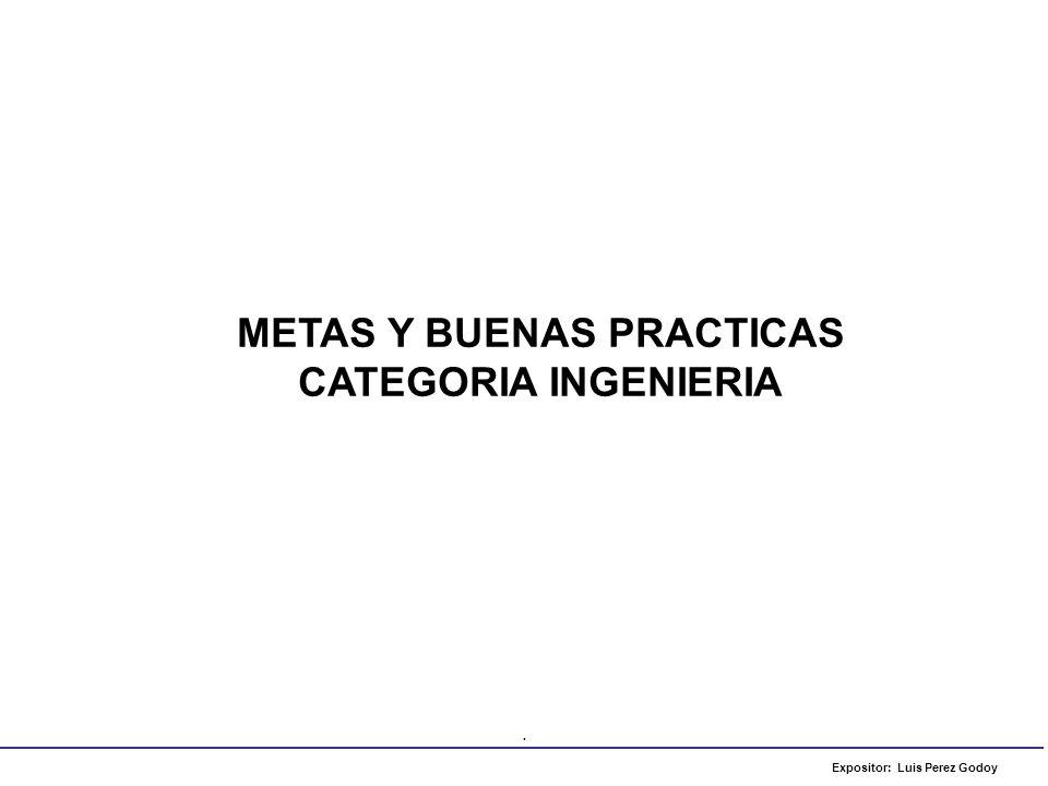 Expositor: Luis Perez Godoy. METAS Y BUENAS PRACTICAS CATEGORIA INGENIERIA