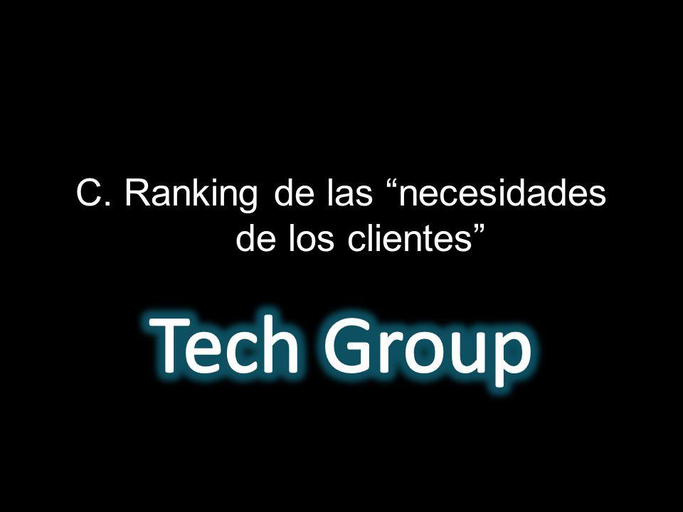 C. Ranking de las necesidades de los clientes