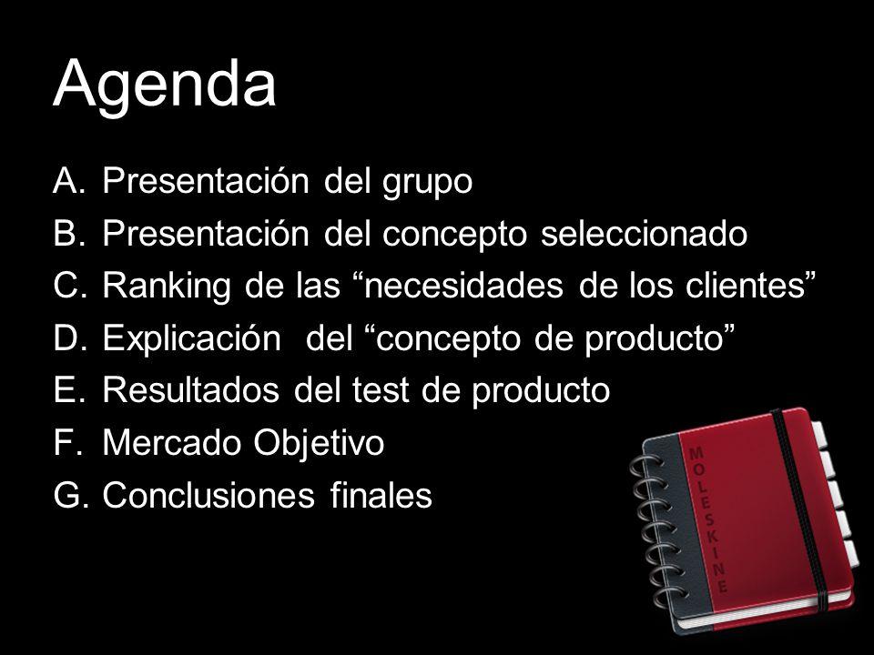 Agenda A.Presentación del grupo B.Presentación del concepto seleccionado C.Ranking de las necesidades de los clientes D.Explicación del concepto de producto E.Resultados del test de producto F.Mercado Objetivo G.Conclusiones finales