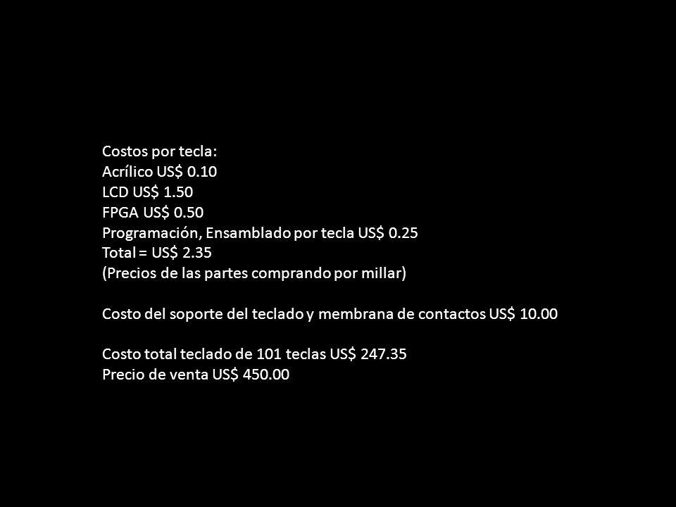 Costos por tecla: Acrílico US$ 0.10 LCD US$ 1.50 FPGA US$ 0.50 Programación, Ensamblado por tecla US$ 0.25 Total = US$ 2.35 (Precios de las partes comprando por millar) Costo del soporte del teclado y membrana de contactos US$ 10.00 Costo total teclado de 101 teclas US$ 247.35 Precio de venta US$ 450.00