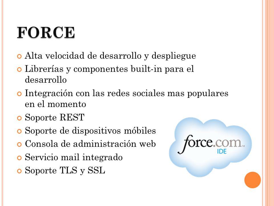 FORCE Alta velocidad de desarrollo y despliegue Librerías y componentes built-in para el desarrollo Integración con las redes sociales mas populares e