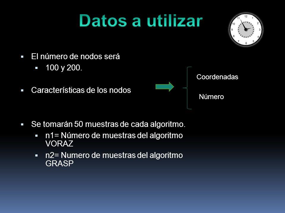 El número de nodos será 100 y 200. Características de los nodos Se tomarán 50 muestras de cada algoritmo. n1= Número de muestras del algoritmo VORAZ n