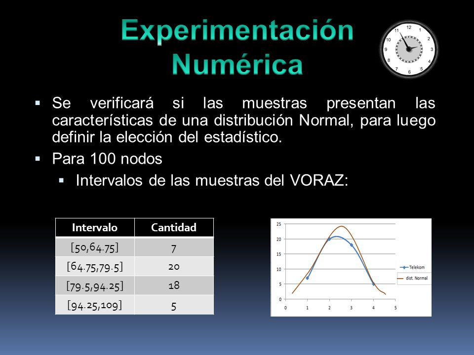 Se verificará si las muestras presentan las características de una distribución Normal, para luego definir la elección del estadístico. Para 100 nodos
